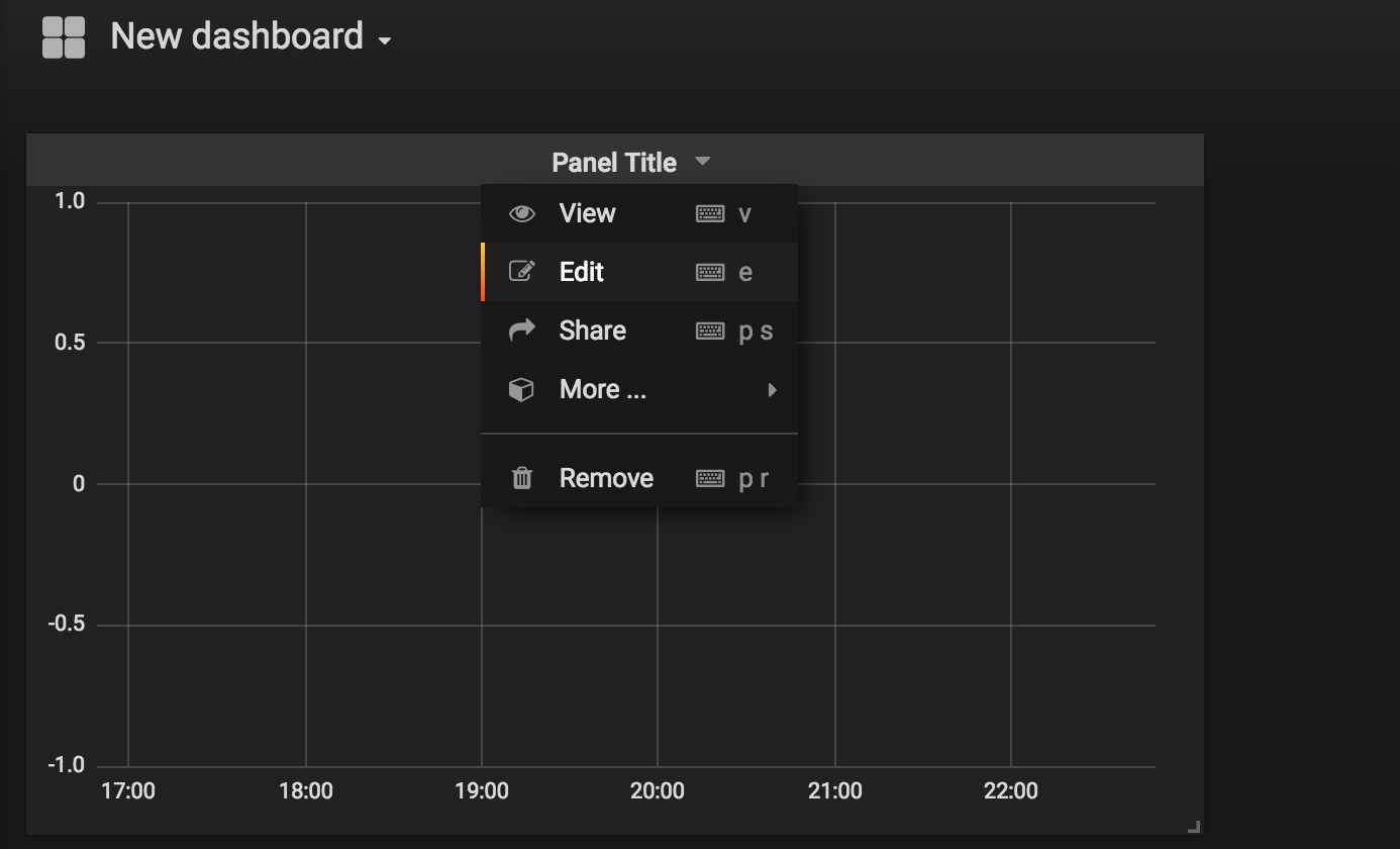 grafana - new dashboard